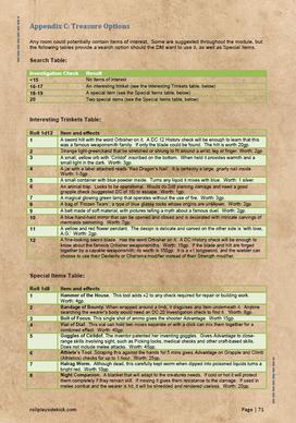 Treasure Page